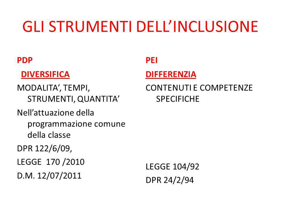GLI STRUMENTI DELL'INCLUSIONE PDP DIVERSIFICA MODALITA', TEMPI, STRUMENTI, QUANTITA' Nell'attuazione della programmazione comune della classe DPR 122/6/09, LEGGE 170 /2010 D.M.
