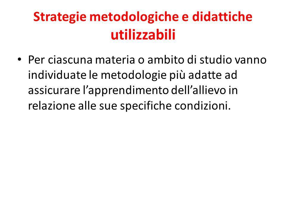 Strategie metodologiche e didattiche utilizzabili Per ciascuna materia o ambito di studio vanno individuate le metodologie più adatte ad assicurare l'apprendimento dell'allievo in relazione alle sue specifiche condizioni.