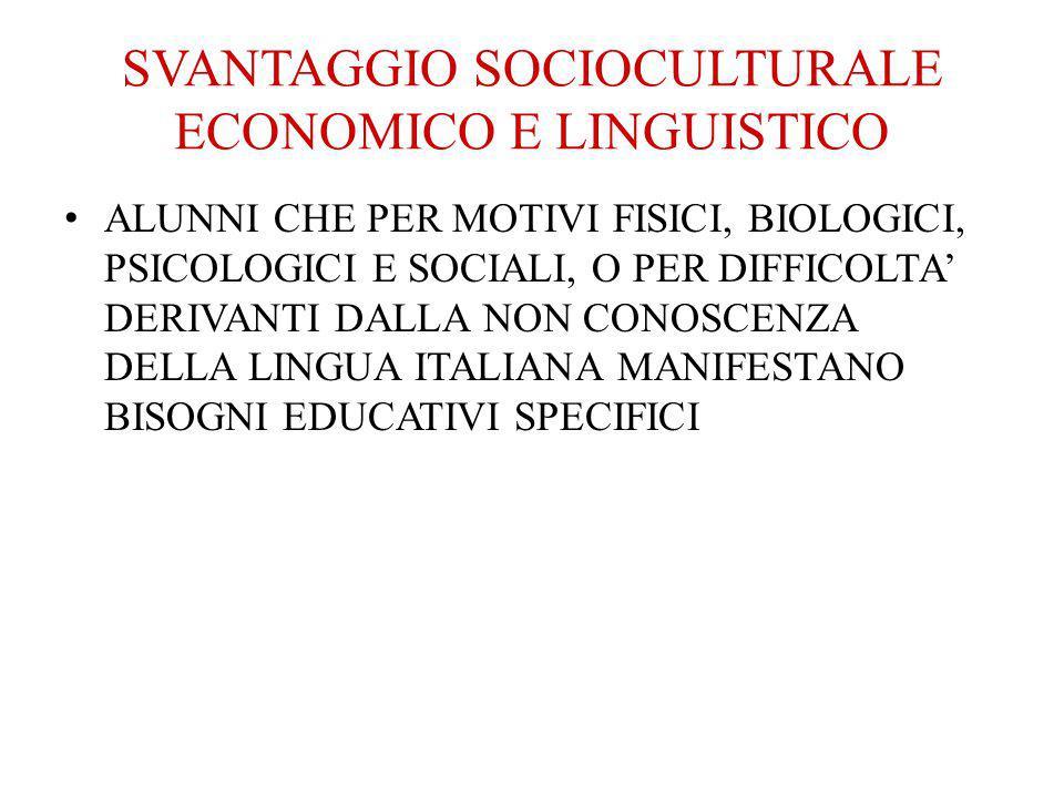 SVANTAGGIO SOCIOCULTURALE ECONOMICO E LINGUISTICO ALUNNI CHE PER MOTIVI FISICI, BIOLOGICI, PSICOLOGICI E SOCIALI, O PER DIFFICOLTA' DERIVANTI DALLA NON CONOSCENZA DELLA LINGUA ITALIANA MANIFESTANO BISOGNI EDUCATIVI SPECIFICI