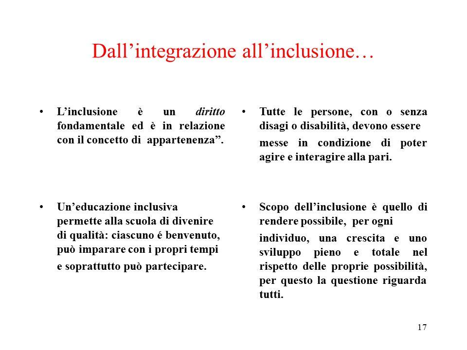 """Dall'integrazione all'inclusione… L'inclusione è un diritto fondamentale ed è in relazione con il concetto di appartenenza"""". Tutte le persone, con o s"""