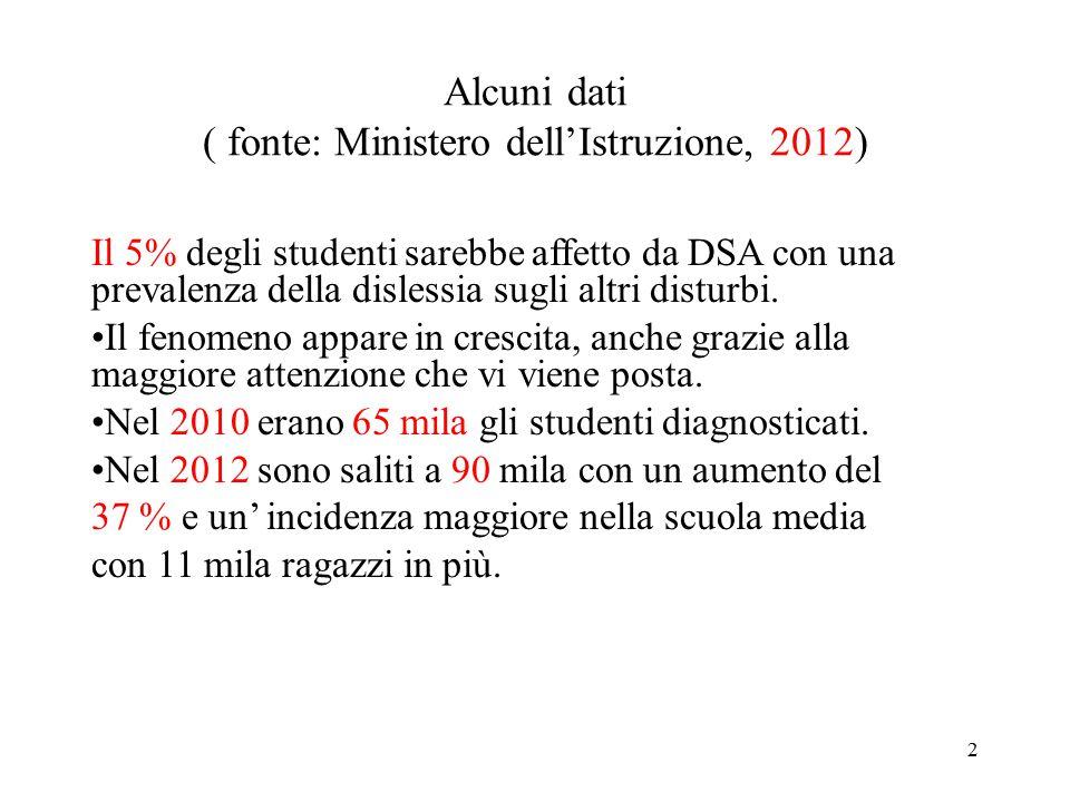 Alcuni dati ( fonte: Ministero dell'Istruzione, 2012) Il 5% degli studenti sarebbe affetto da DSA con una prevalenza della dislessia sugli altri distu