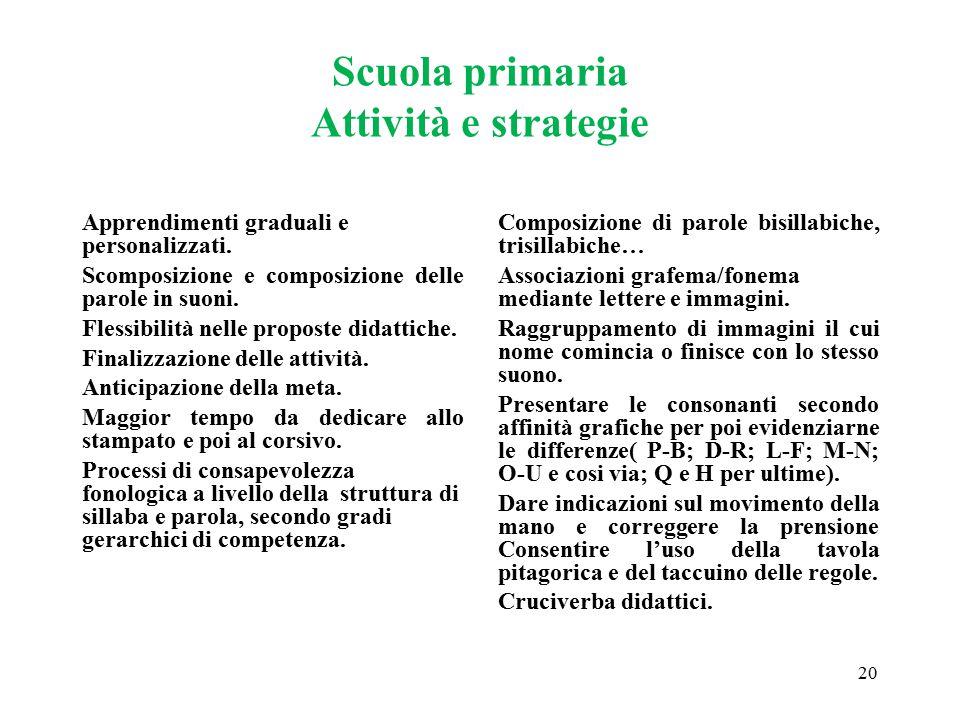 Scuola primaria Attività e strategie Apprendimenti graduali e personalizzati. Scomposizione e composizione delle parole in suoni. Flessibilità nelle p