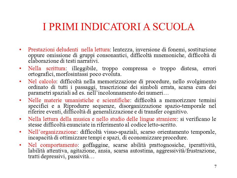 I PRIMI INDICATORI A SCUOLA Prestazioni deludenti nella lettura: lentezza, inversione di fonemi, sostituzione oppure omissione di gruppi consonantici,