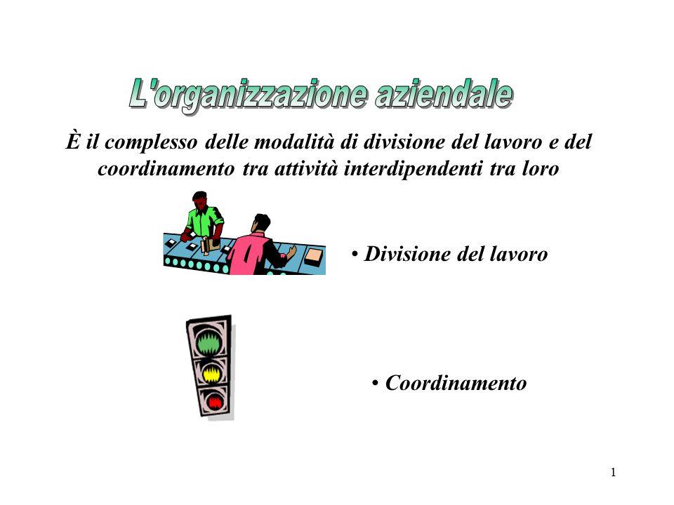 1 È il complesso delle modalità di divisione del lavoro e del coordinamento tra attività interdipendenti tra loro Divisione del lavoro Coordinamento