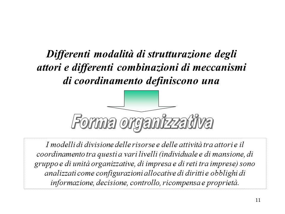 11 Differenti modalità di strutturazione degli attori e differenti combinazioni di meccanismi di coordinamento definiscono una I modelli di divisione
