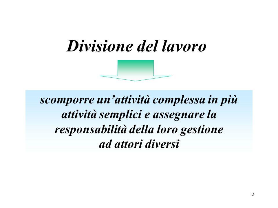 2 Divisione del lavoro scomporre un'attività complessa in più attività semplici e assegnare la responsabilità della loro gestione ad attori diversi
