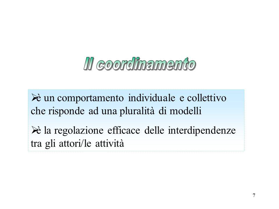 7  è un comportamento individuale e collettivo che risponde ad una pluralità di modelli  è la regolazione efficace delle interdipendenze tra gli att