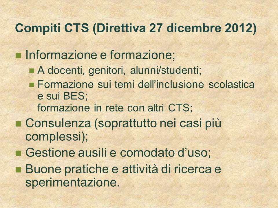 Compiti CTS (Direttiva 27 dicembre 2012) Informazione e formazione; A docenti, genitori, alunni/studenti; Formazione sui temi dell'inclusione scolasti