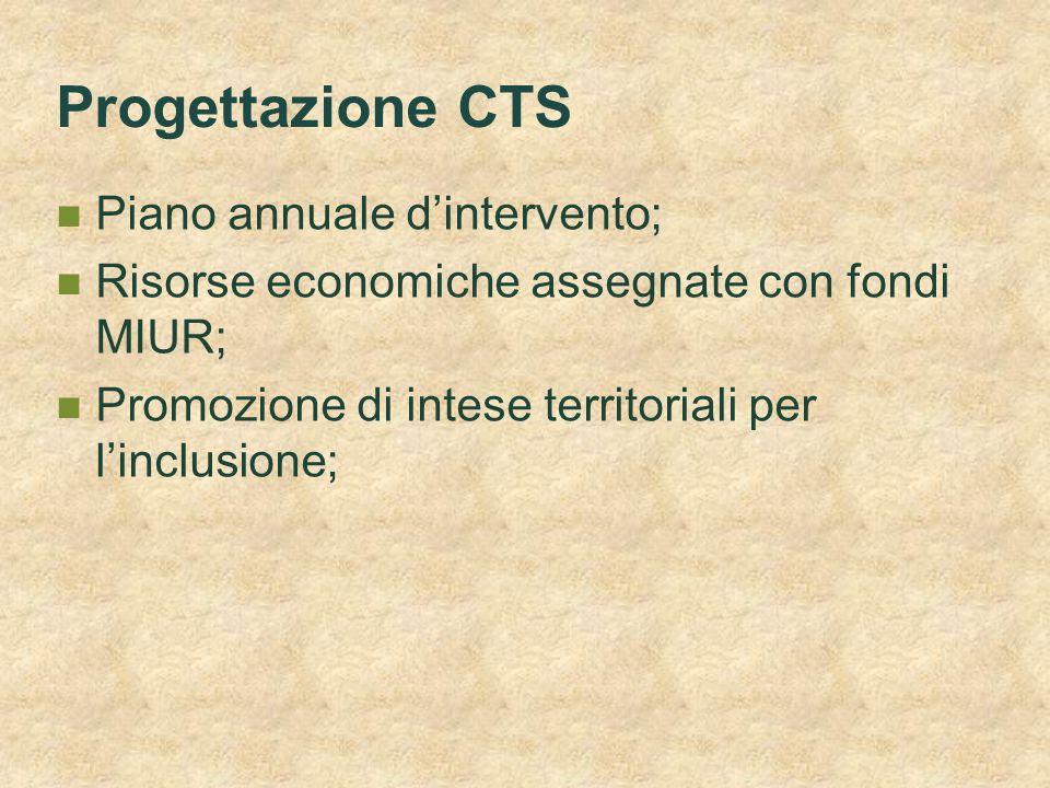 Progettazione CTS Piano annuale d'intervento; Risorse economiche assegnate con fondi MIUR; Promozione di intese territoriali per l'inclusione;