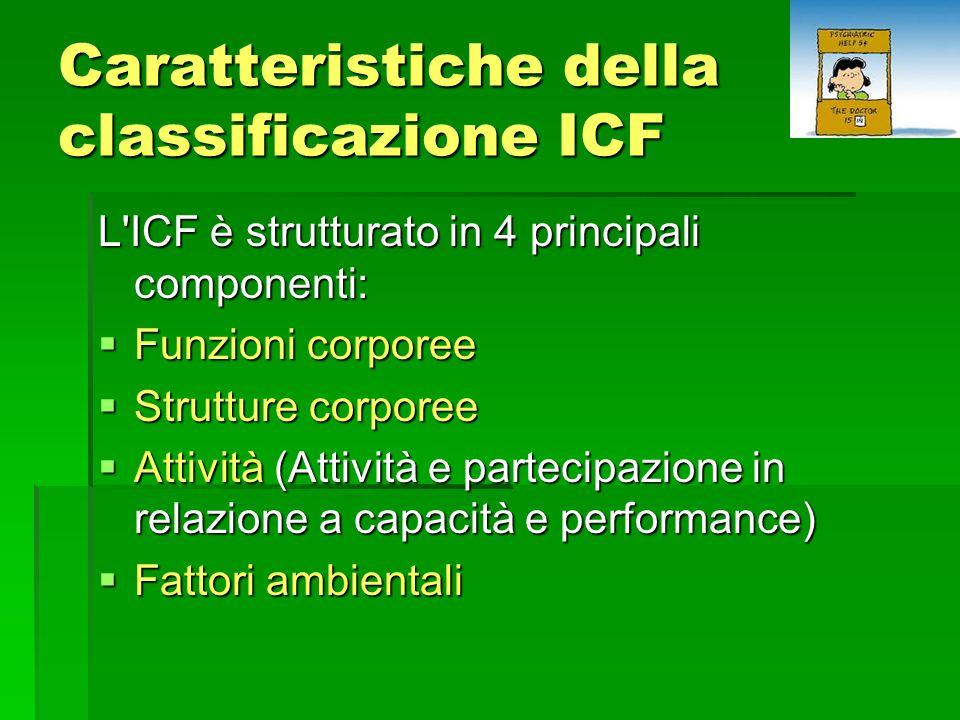 Caratteristiche della classificazione ICF L'ICF è strutturato in 4 principali componenti:  Funzioni corporee  Strutture corporee  Attività (Attivit
