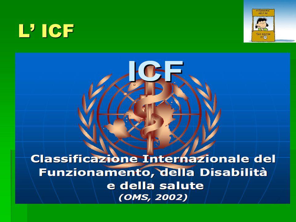 Caratteristiche della classificazione ICF  La classificazione ICF completa la classificazione ICD-10, che contiene informazioni sulla diagnosi e sull eziologia della patologia.