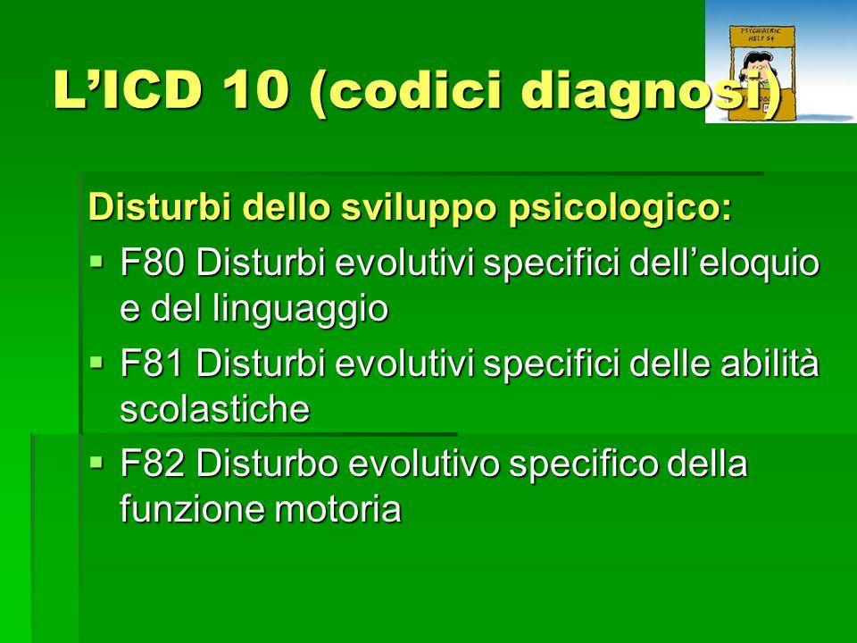 L'ICD 10 (codici diagnosi) Disturbi dello sviluppo psicologico:  F80 Disturbi evolutivi specifici dell'eloquio e del linguaggio  F81 Disturbi evolut