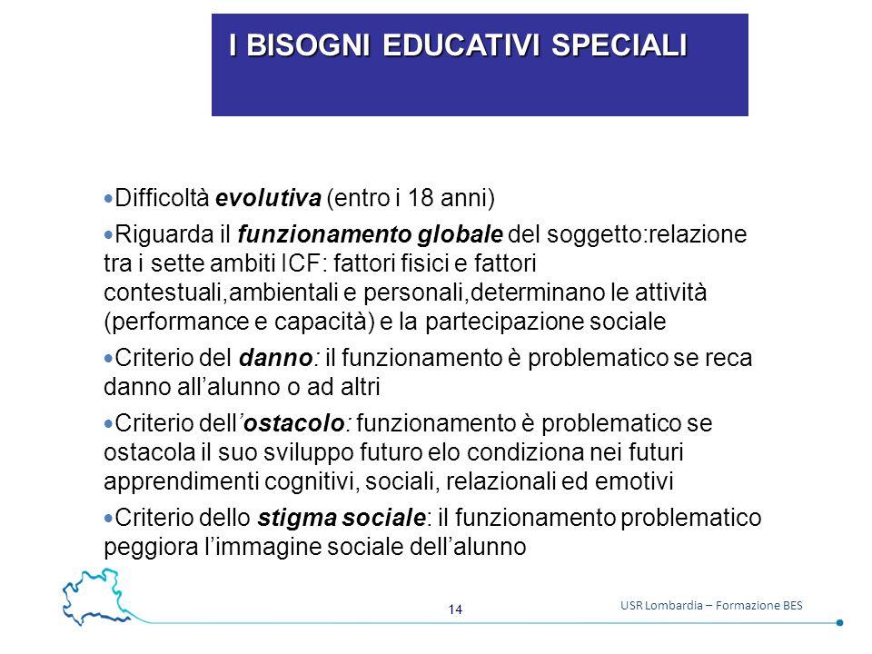 14 USR Lombardia – Formazione BES I BISOGNI EDUCATIVI SPECIALI I BISOGNI EDUCATIVI SPECIALI Difficoltà evolutiva (entro i 18 anni) Riguarda il funzion