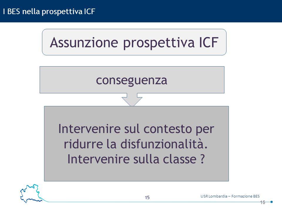 15 USR Lombardia – Formazione BES 15 I BES nella prospettiva ICF conseguenza Assunzione prospettiva ICF Intervenire sul contesto per ridurre la disfunzionalità.