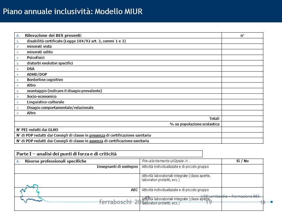 19 USR Lombardia – Formazione BES 19 Piano annuale inclusività: Modello MIUR Parte I – analisi dei punti di forza e di criticità A. Rilevazione dei BE