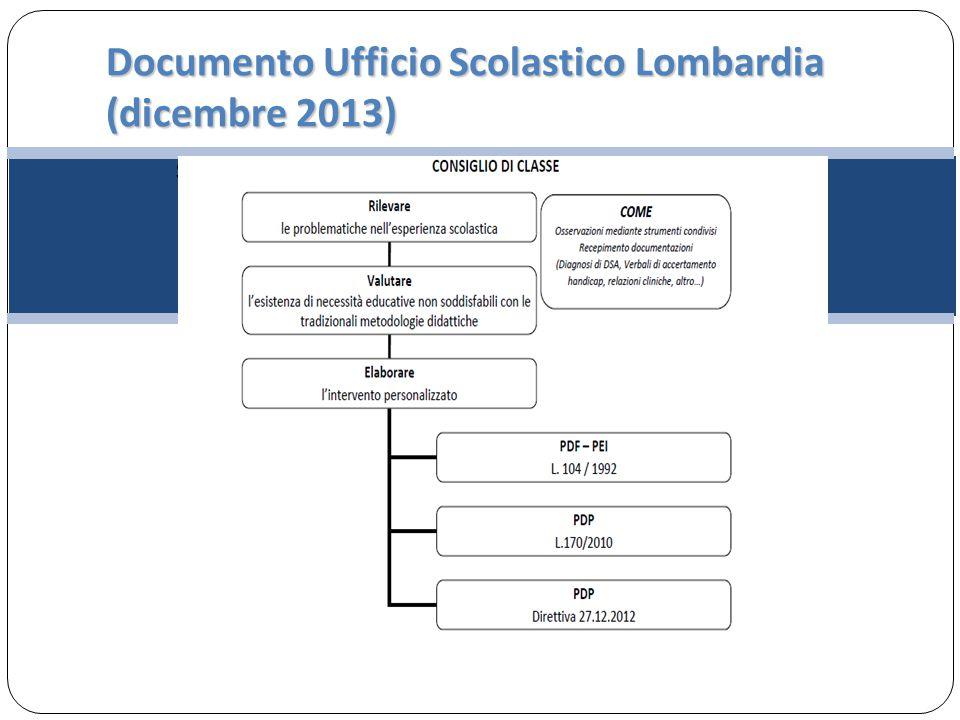Schema di una possibile procedura di individuazione dei BES