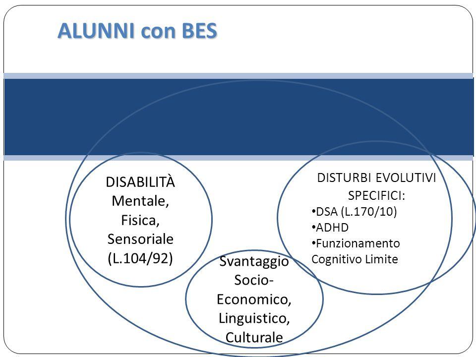 ALUNNI con BES DISABILITÀ Mentale, Fisica, Sensoriale (L.104/92) DISTURBI EVOLUTIVI SPECIFICI: DSA (L.170/10) ADHD Funzionamento Cognitivo Limite Svantaggio Socio- Economico, Linguistico, Culturale