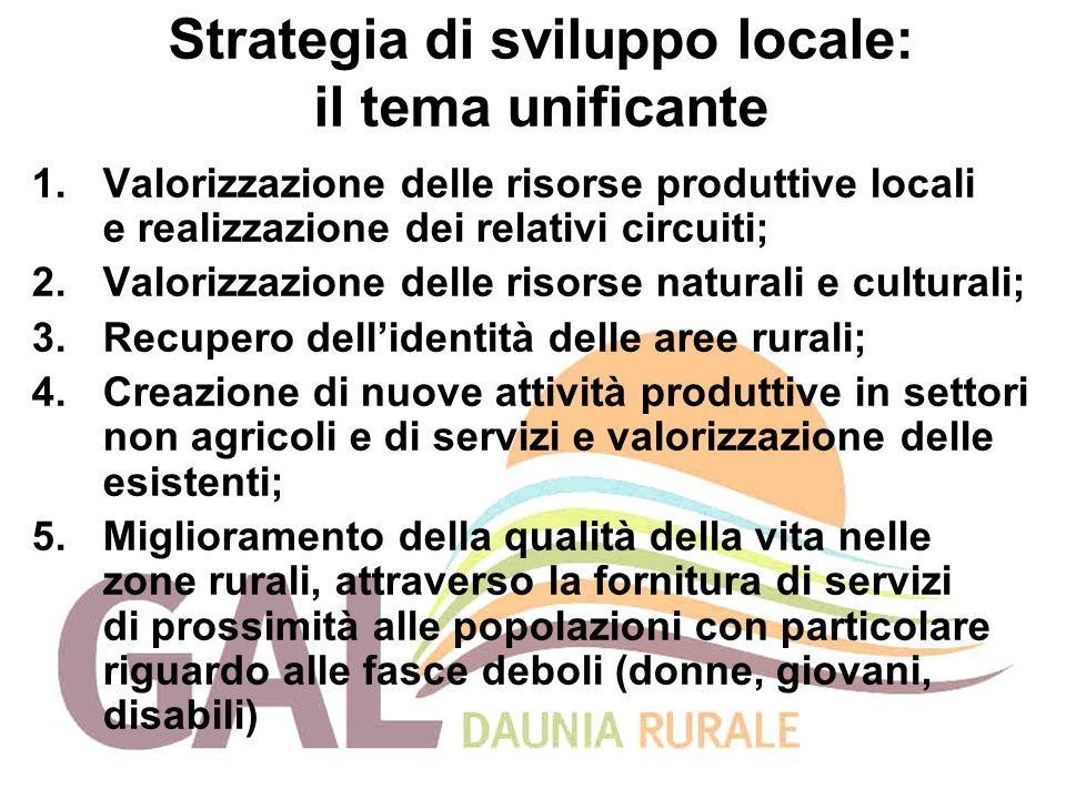 Strategia di sviluppo locale: il tema unificante 1.Valorizzazione delle risorse produttive locali e realizzazione dei relativi circuiti; 2.Valorizzazi
