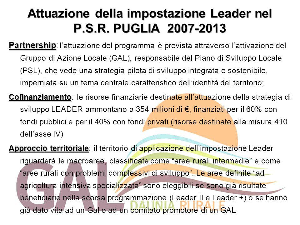 Attuazione della impostazione Leader nel P.S.R. PUGLIA 2007-2013 Partnership Partnership: l'attuazione del programma è prevista attraverso l'attivazio