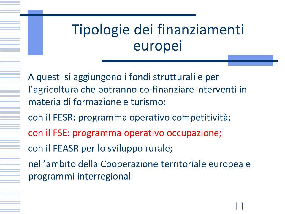 11 Tipologie dei finanziamenti europei A questi si aggiungono i fondi strutturali e per l'agricoltura che potranno co-finanziare interventi in materia