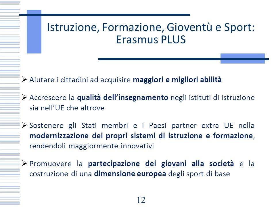 Istruzione, Formazione, Gioventù e Sport: Erasmus PLUS  Aiutare i cittadini ad acquisire maggiori e migliori abilità  Accrescere la qualità dell'ins