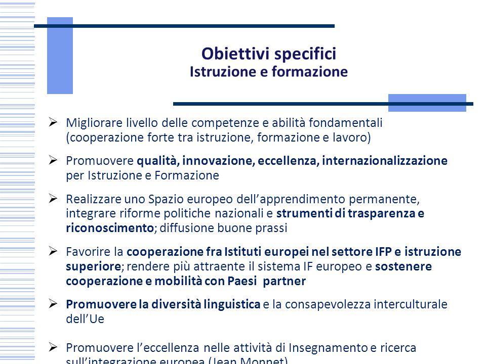 Obiettivi specifici Istruzione e formazione  Migliorare livello delle competenze e abilità fondamentali (cooperazione forte tra istruzione, formazion