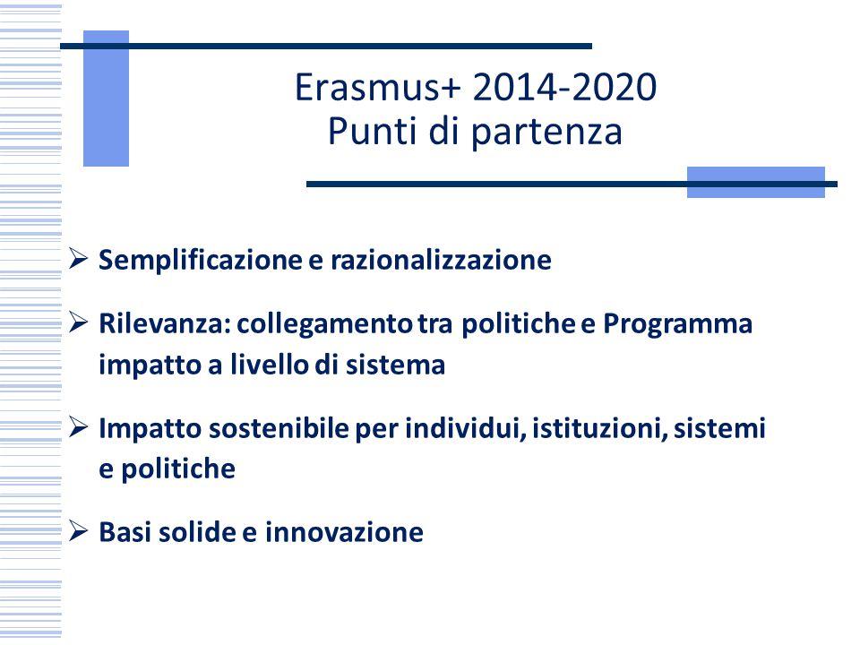 Erasmus+ 2014-2020 Punti di partenza  Semplificazione e razionalizzazione  Rilevanza: collegamento tra politiche e Programma impatto a livello di si