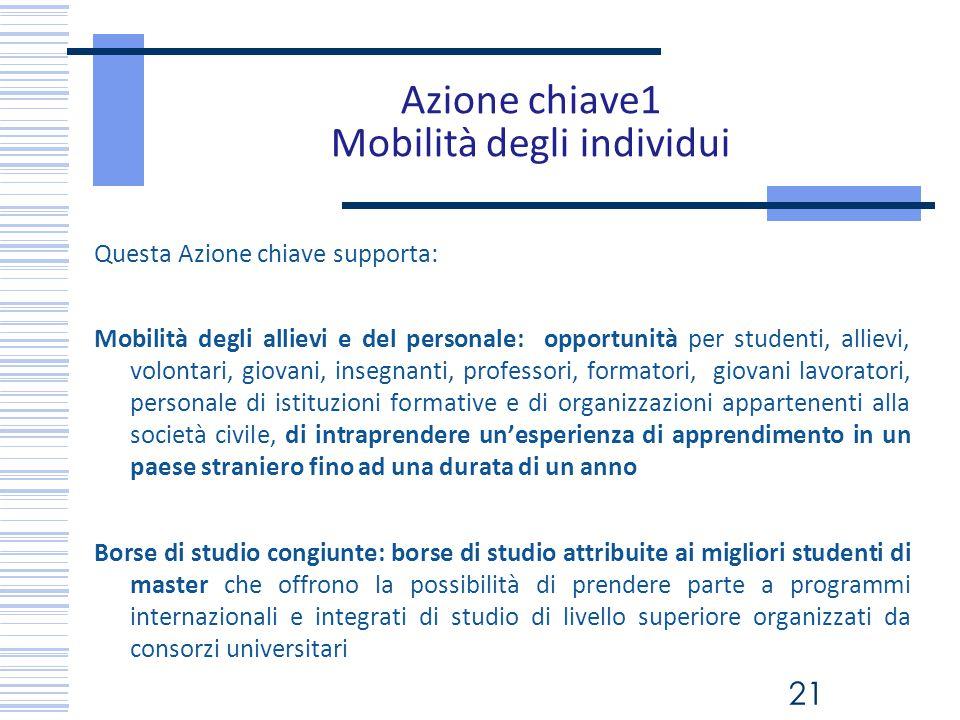 Azione chiave1 Mobilità degli individui Questa Azione chiave supporta: Mobilità degli allievi e del personale: opportunità per studenti, allievi, volo