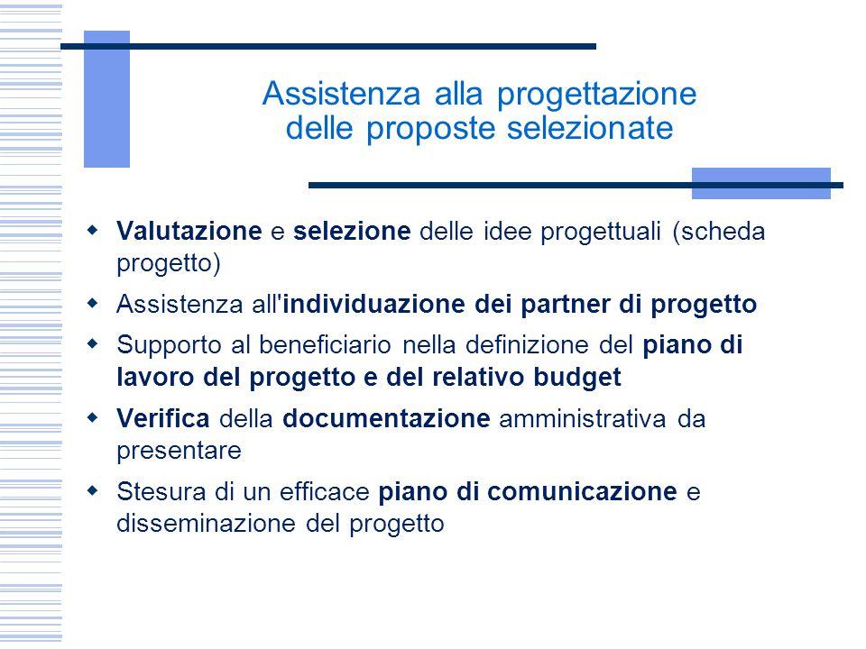 Assistenza alla progettazione delle proposte selezionate  Valutazione e selezione delle idee progettuali (scheda progetto)  Assistenza all'individua