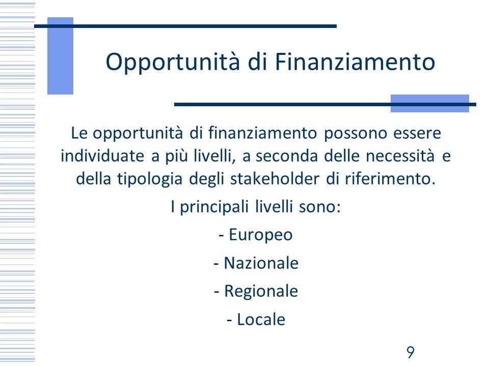 Opportunità di Finanziamento Le opportunità di finanziamento possono essere individuate a più livelli, a seconda delle necessità e della tipologia deg