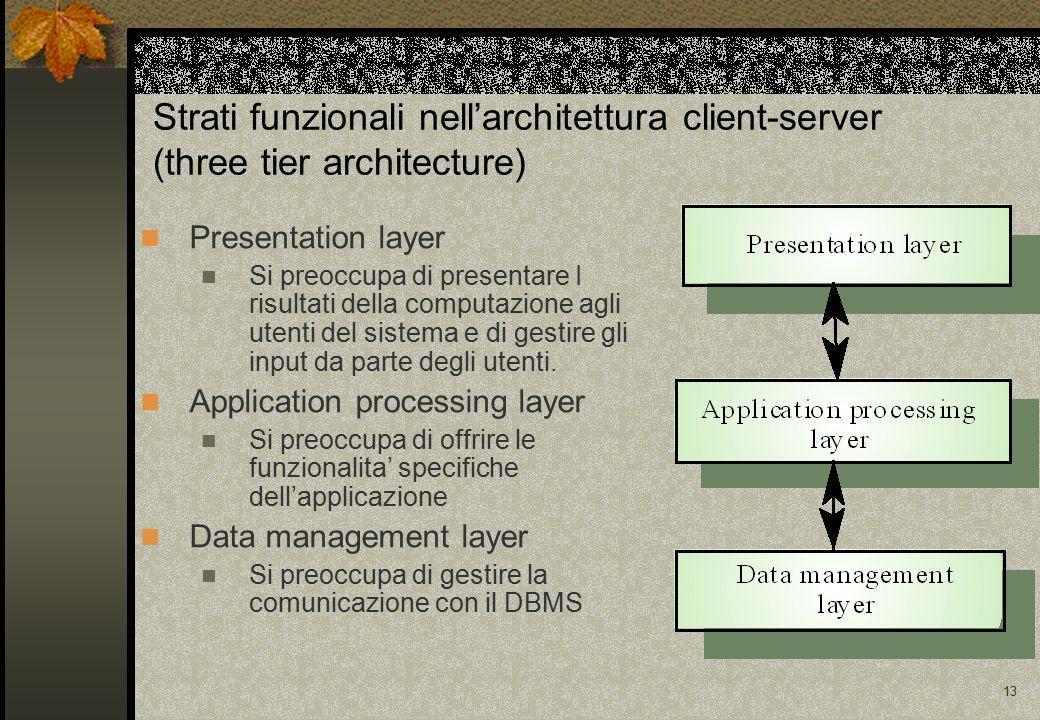13 Strati funzionali nell'architettura client-server (three tier architecture) Presentation layer Si preoccupa di presentare I risultati della computazione agli utenti del sistema e di gestire gli input da parte degli utenti.