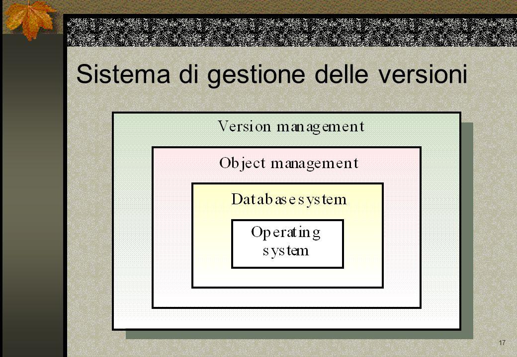 17 Sistema di gestione delle versioni