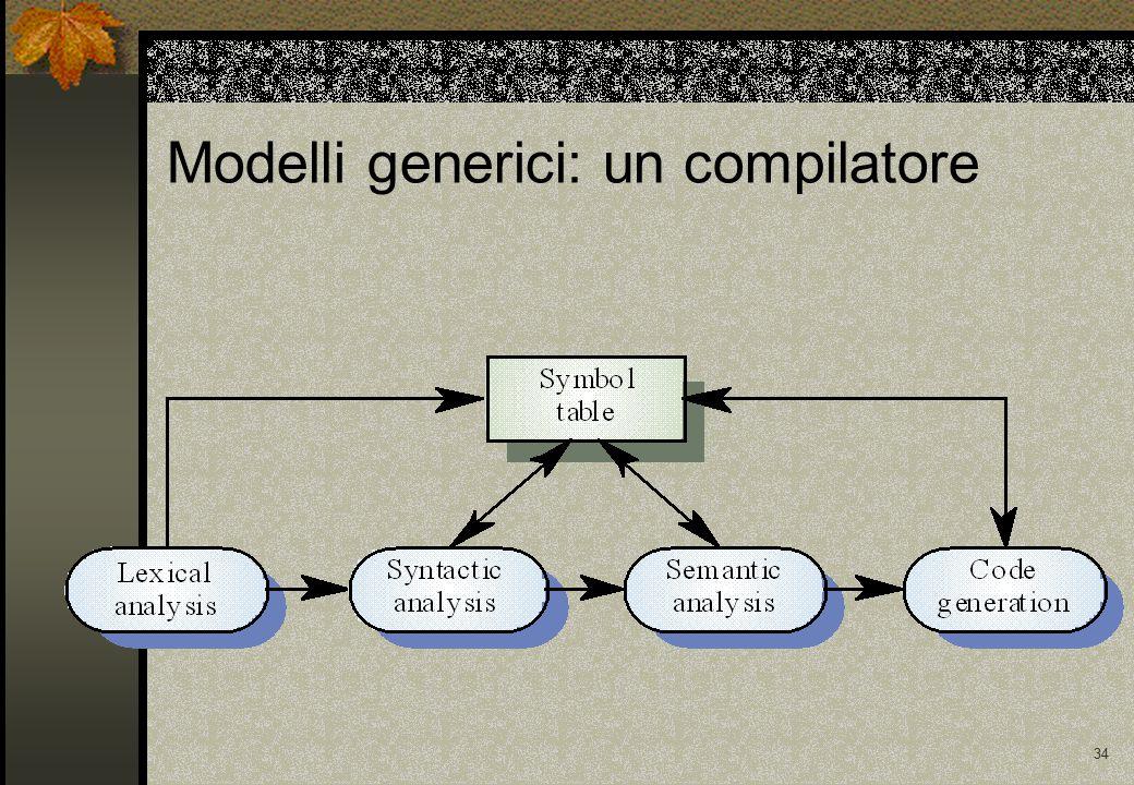 34 Modelli generici: un compilatore