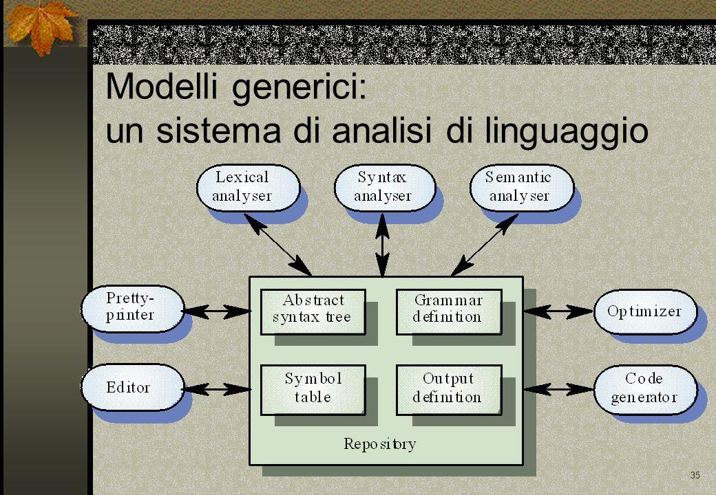 35 Modelli generici: un sistema di analisi di linguaggio