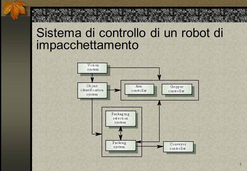 6 Sistema di controllo di un robot di impacchettamento
