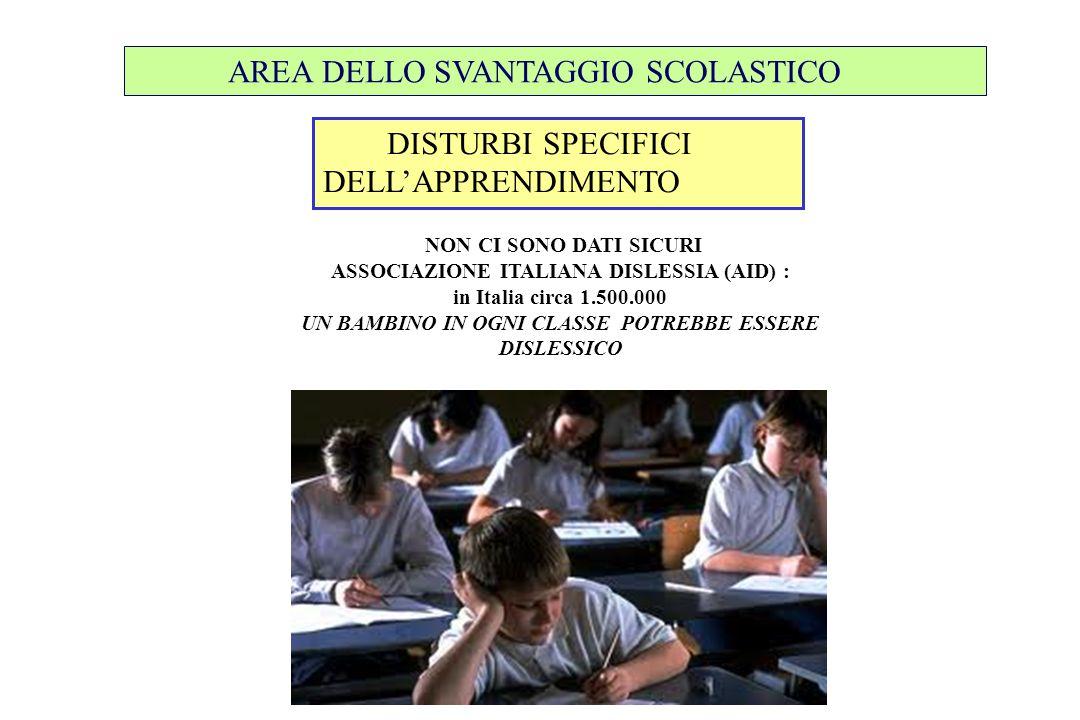 DISTURBI SPECIFICI DELL'APPRENDIMENTO AREA DELLO SVANTAGGIO SCOLASTICO NON CI SONO DATI SICURI ASSOCIAZIONE ITALIANA DISLESSIA (AID) : in Italia circa