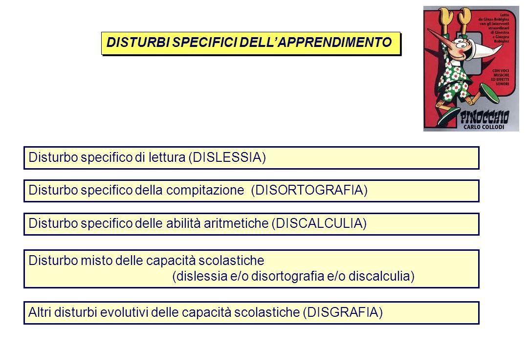 Disturbo specifico di lettura (DISLESSIA) DISTURBI SPECIFICI DELL'APPRENDIMENTO Disturbo specifico della compitazione (DISORTOGRAFIA) Disturbo specifi