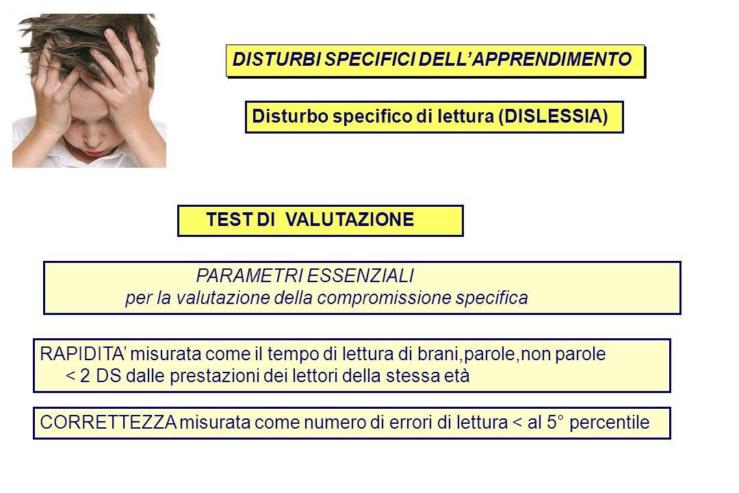 Disturbo specifico di lettura (DISLESSIA) DISTURBI SPECIFICI DELL'APPRENDIMENTO PARAMETRI ESSENZIALI per la valutazione della compromissione specifica