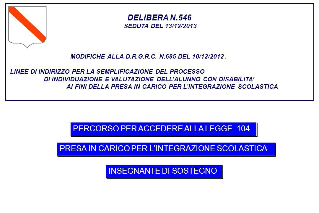 DELIBERA N.546 SEDUTA DEL 13/12/2013 MODIFICHE ALLA D.R.G.R.C. N.685 DEL 10/12/2012. LINEE DI INDIRIZZO PER LA SEMPLIFICAZIONE DEL PROCESSO DI INDIVID