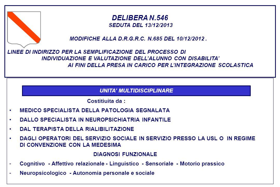 Costitiuita da : MEDICO SPECIALISTA DELLA PATOLOGIA SEGNALATA DALLO SPECIALISTA IN NEUROPSICHIATRIA INFANTILE DAL TERAPISTA DELLA RIALIBILITAZIONE DAG