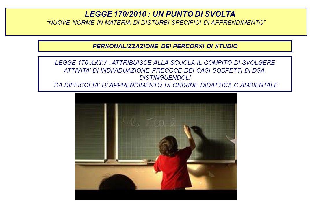"""LEGGE 170/2010 : UN PUNTO DI SVOLTA """"NUOVE NORME IN MATERIA DI DISTURBI SPECIFICI DI APPRENDIMENTO"""" LEGGE 170 ART.3 : ATTRIBUISCE ALLA SCUOLA IL COMPI"""