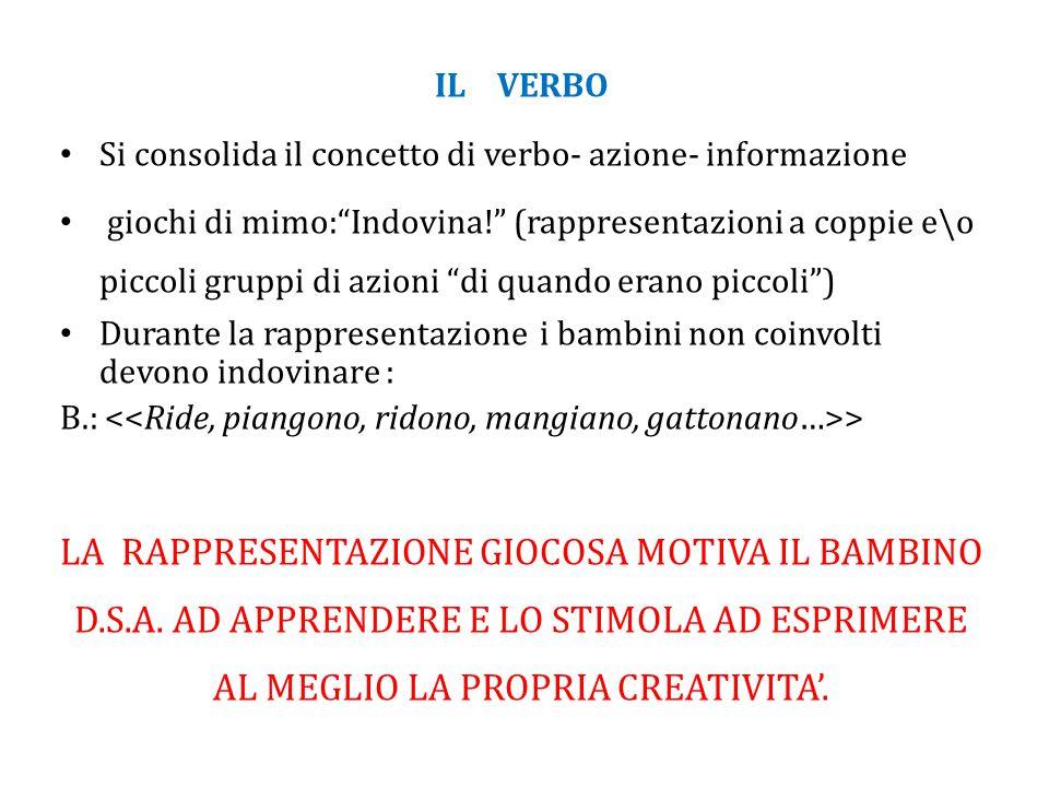 """IL VERBO Si consolida il concetto di verbo- azione- informazione giochi di mimo:""""Indovina!"""" (rappresentazioni a coppie e\o piccoli gruppi di azioni """"d"""