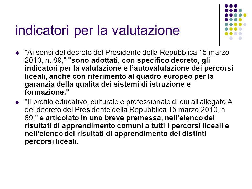 indicatori per la valutazione Ai sensi del decreto del Presidente della Repubblica 15 marzo 2010, n.