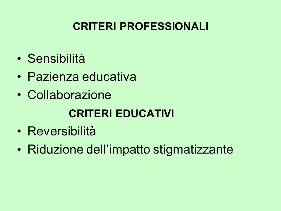 CRITERI PROFESSIONALI Sensibilità Pazienza educativa Collaborazione CRITERI EDUCATIVI Reversibilità Riduzione dell'impatto stigmatizzante