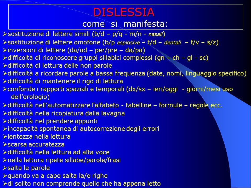 DISLESSIA come si manifesta come si manifesta:  sostituzione di lettere simili (b/d – p/q - m/n - nasali )  sostituzione di lettere omofone (b/p esp