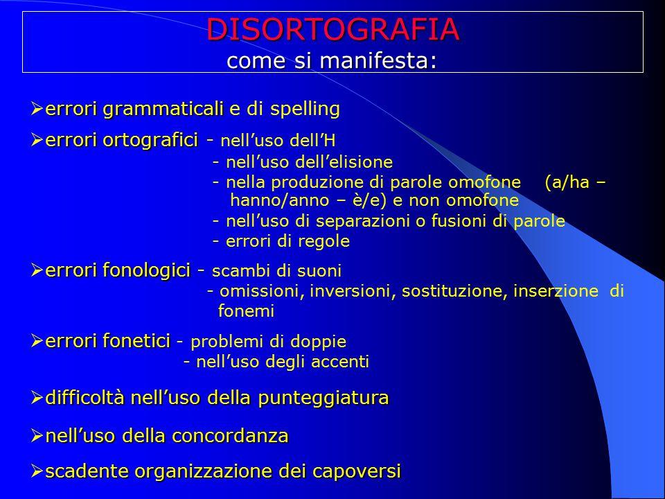 errori grammaticali  errori grammaticali e di spelling errori ortografici  errori ortografici - nell'uso dell'H - nell'uso dell'elisione - nella pro