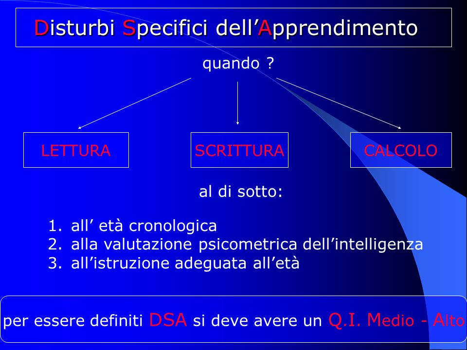 1.Area occipitale post. dove avviene il riconoscimento del simbolo.