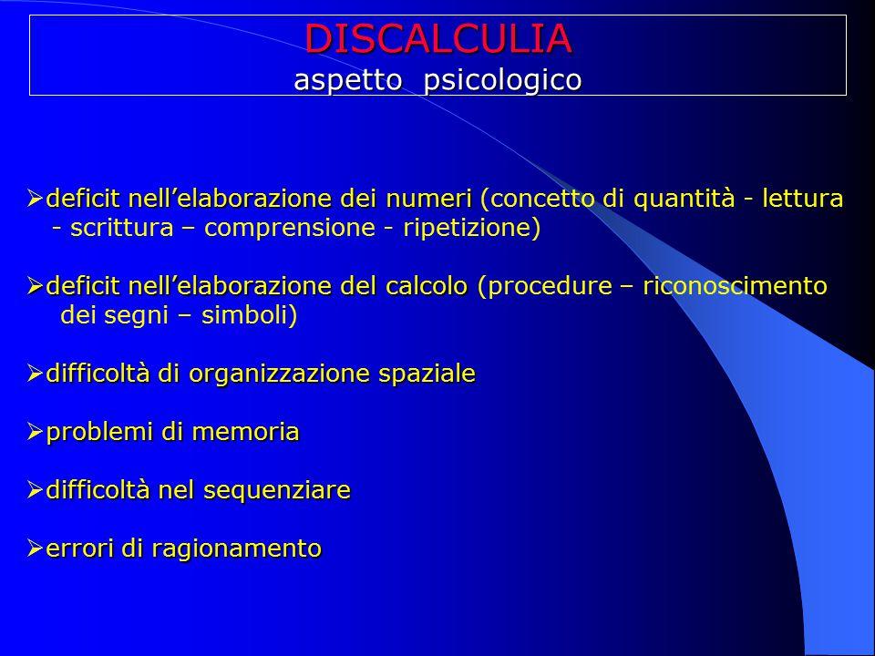 DISCALCULIA aspetto psicologico deficit nell'elaborazione dei numeri  deficit nell'elaborazione dei numeri (concetto di quantità - lettura - scrittur