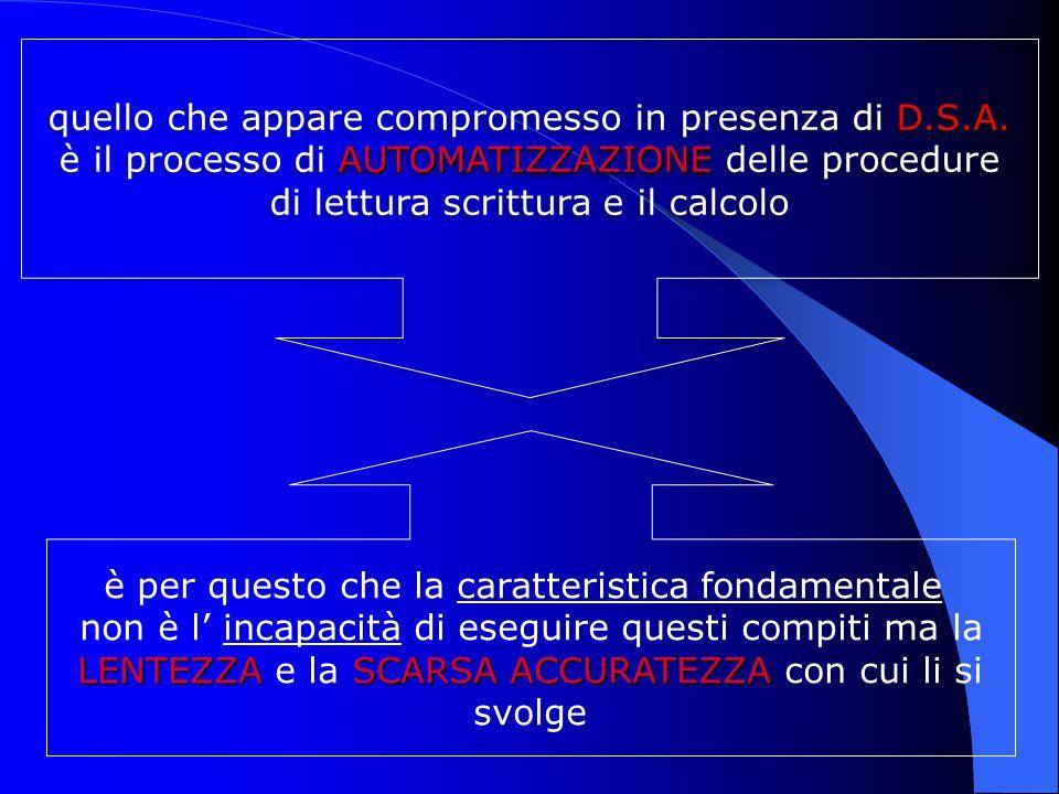 D.S.A. quello che appare compromesso in presenza di D.S.A. AUTOMATIZZAZIONE è il processo di AUTOMATIZZAZIONE delle procedure di lettura scrittura e i