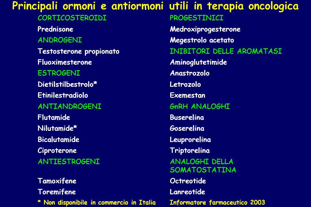 Principali ormoni e antiormoni utili in terapia oncologica CORTICOSTEROIDIPROGESTINICI PrednisoneMedroxiprogesterone ANDROGENIMegestrolo acetato Testo
